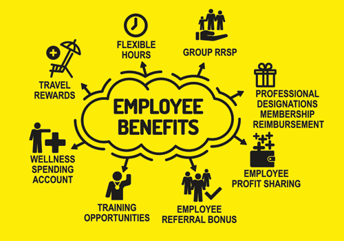 Employees' benefits